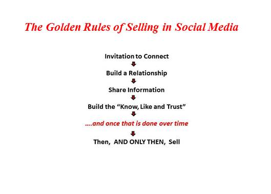 The Golden Rules of Social Media